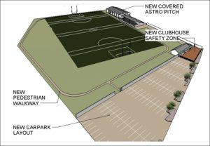 Rath Hurling Field Development